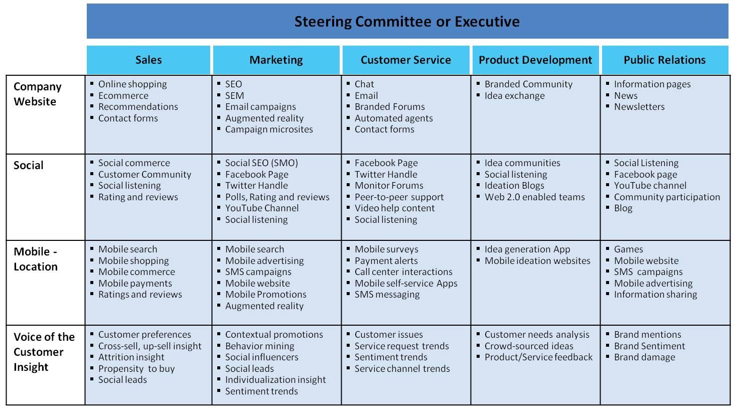 framework examples: