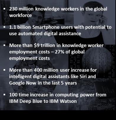 McKinsey Knowledge Work Stats