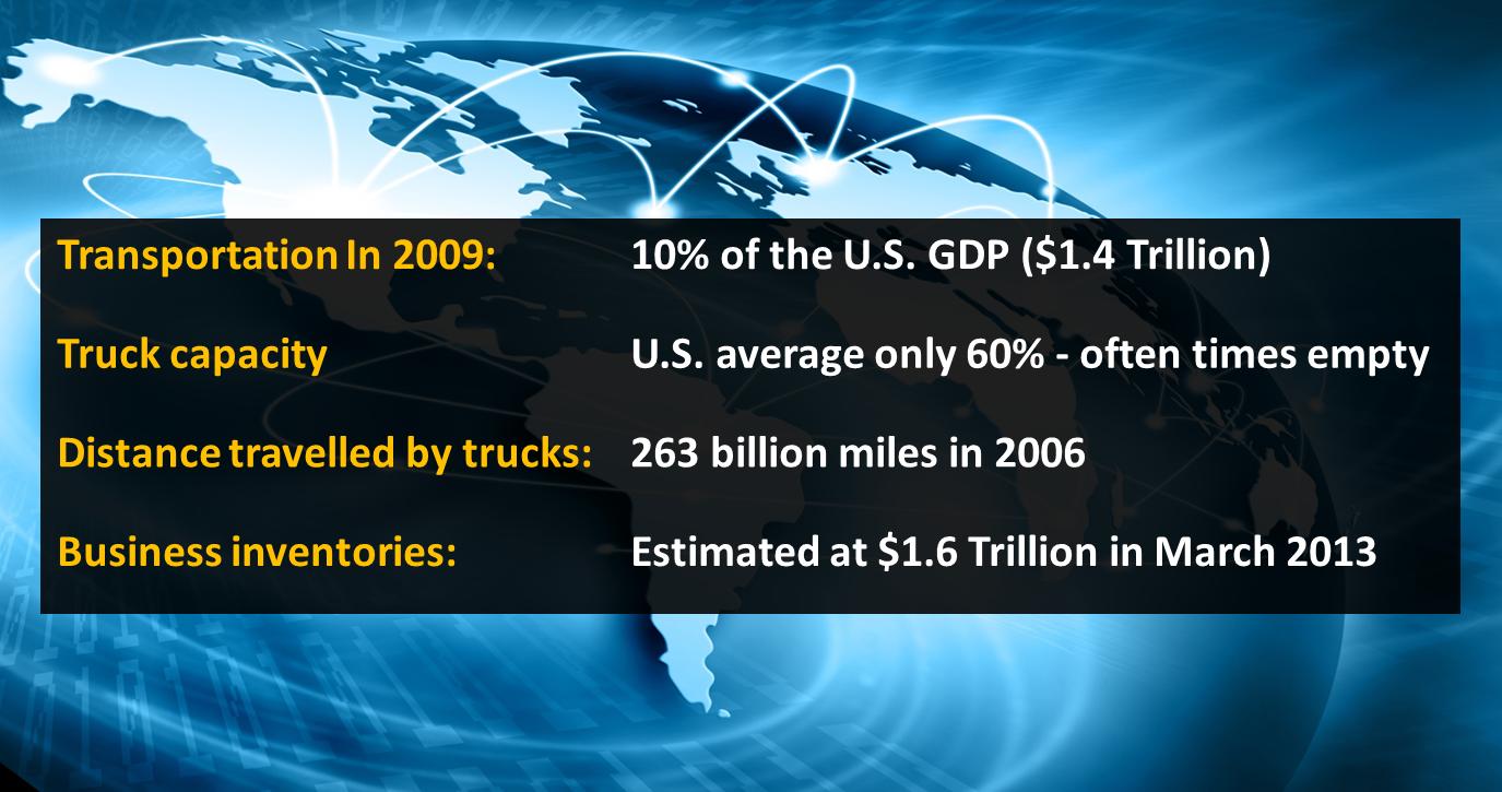 Logistics Statistics