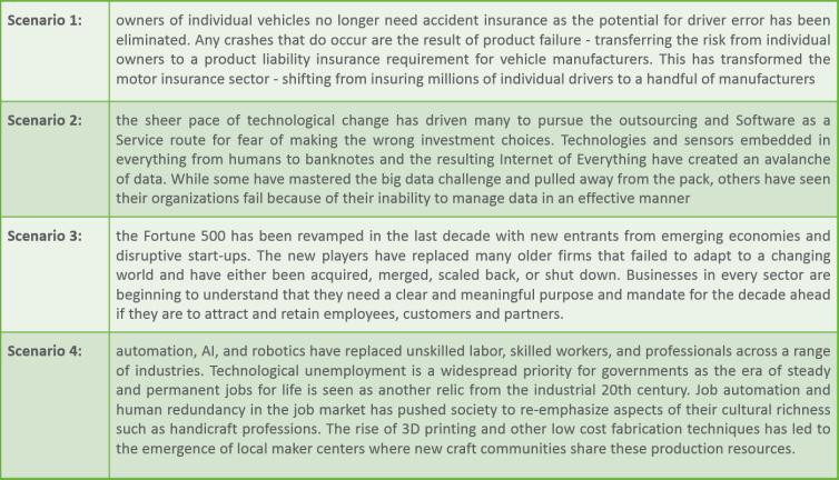2025 Scenarios