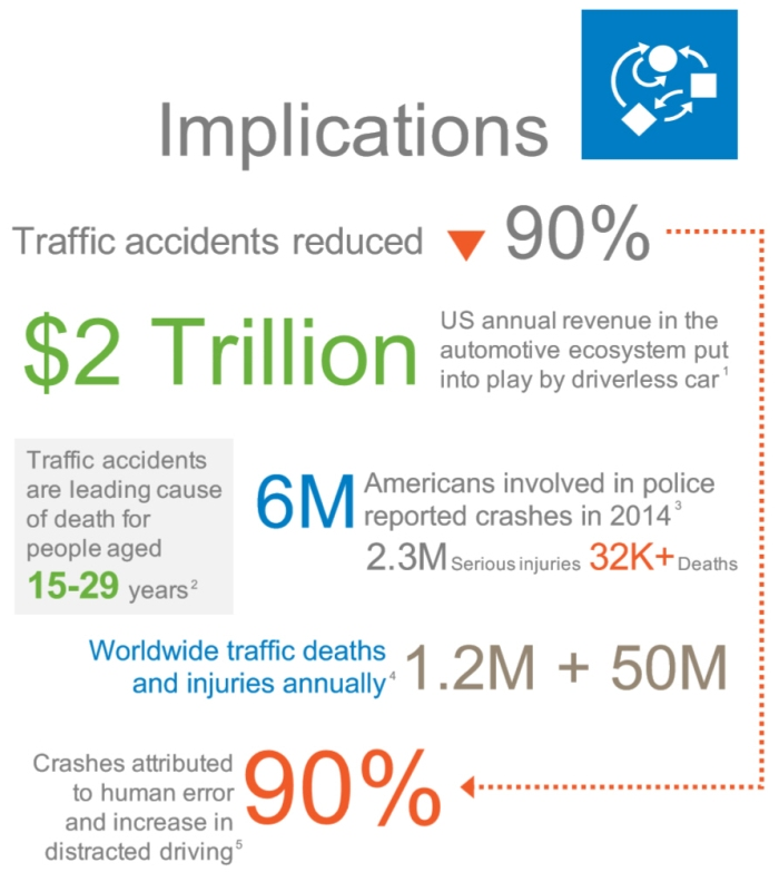 Mobility Infographic 1