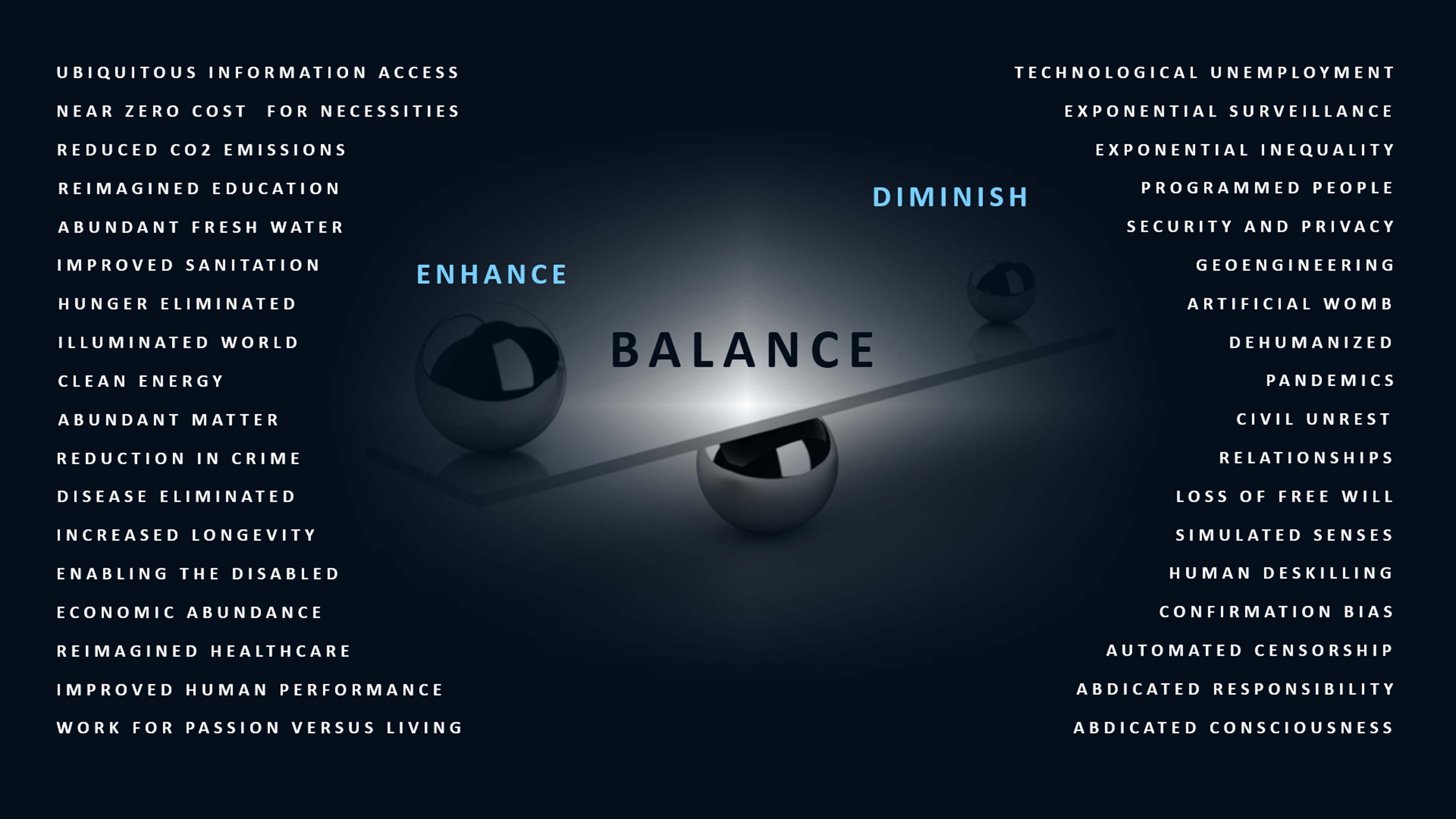 Balance the Opposing Forces of Innovation