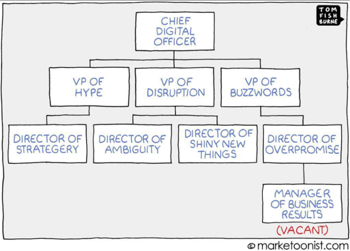 business-results-killer-org-chart