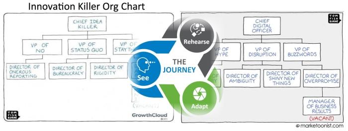 funny-organization-charts