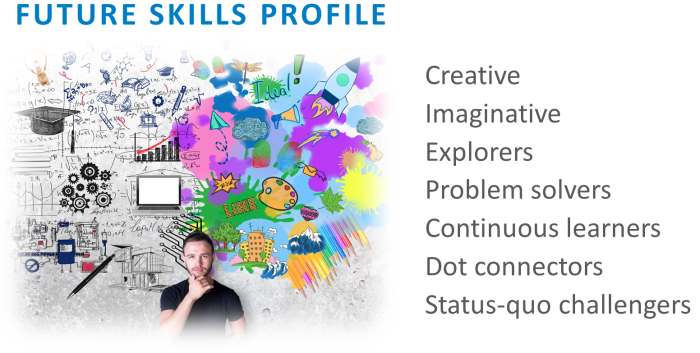 Future Skills Profile