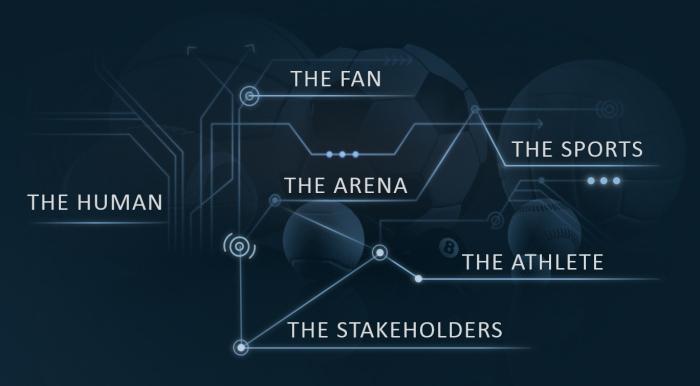 The Sports Scenario Categories