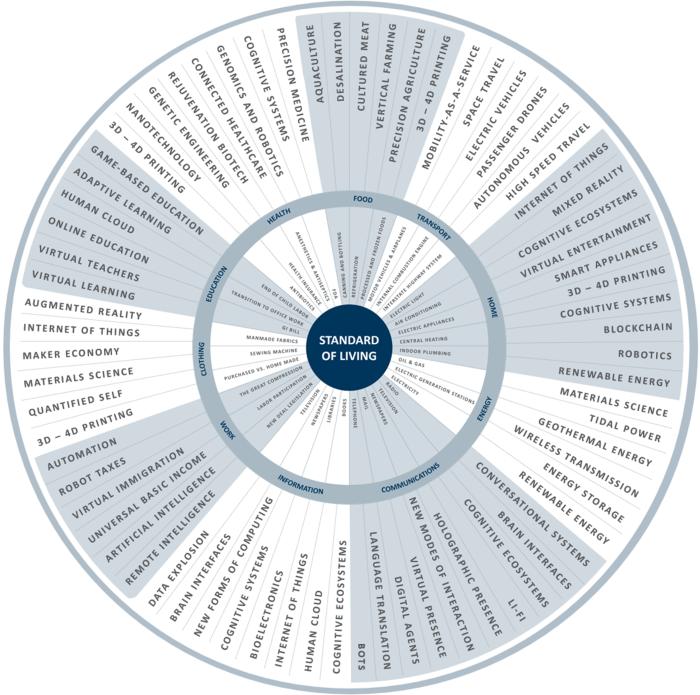 21st Century Revolution Wheel