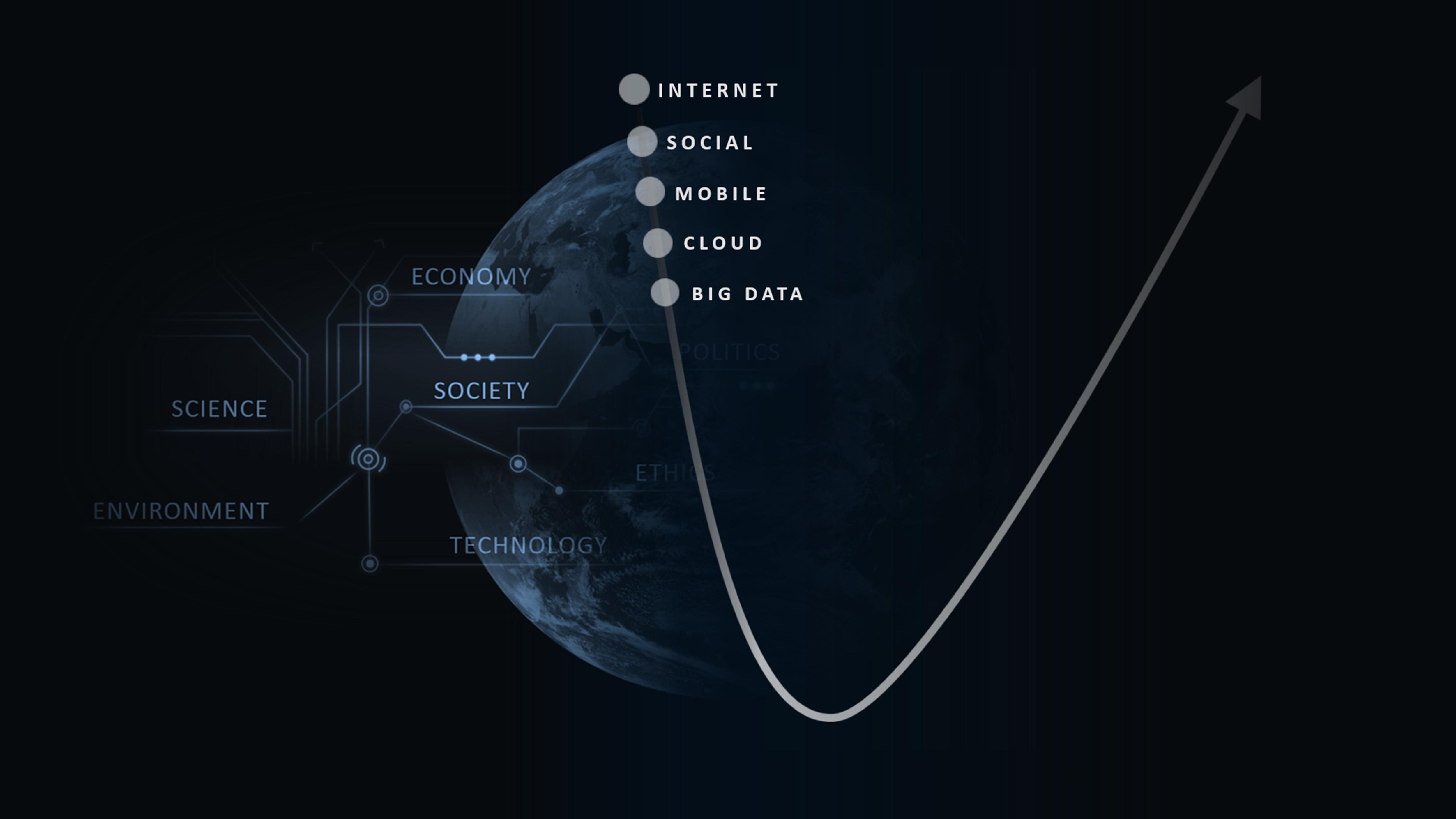 Https 2018 11 01 Techno Philanthropists Drive Description Schematic Block Diagram Examplejpg Science And Technology Curve Digital Foundation