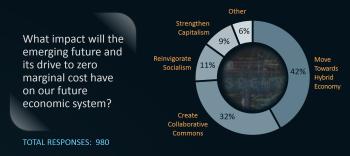 Economic Impact Poll