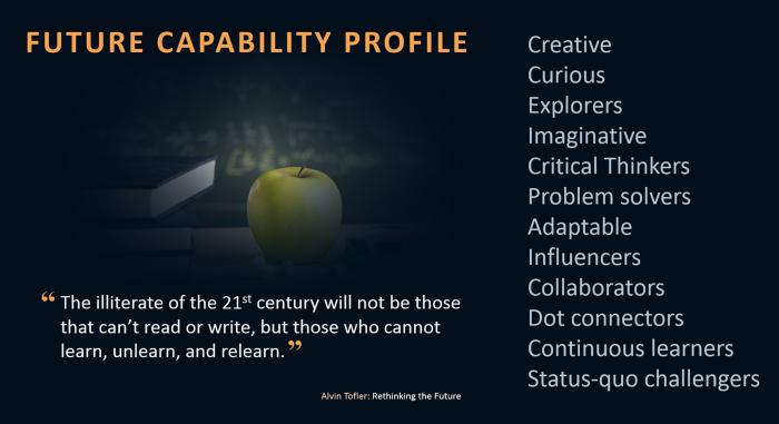 Future Capability Profile
