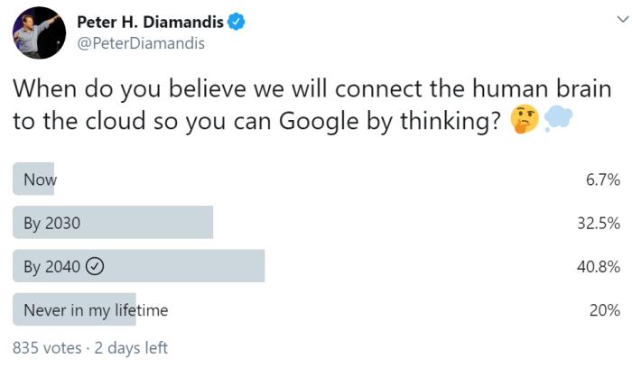 Diamandis Poll