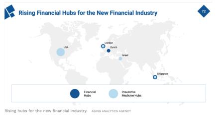 New Financial Hubs