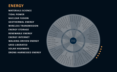 A New Energy Paradigm